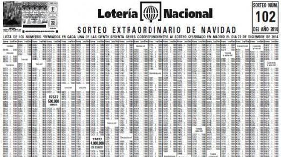 lista-loteria-202-575x323
